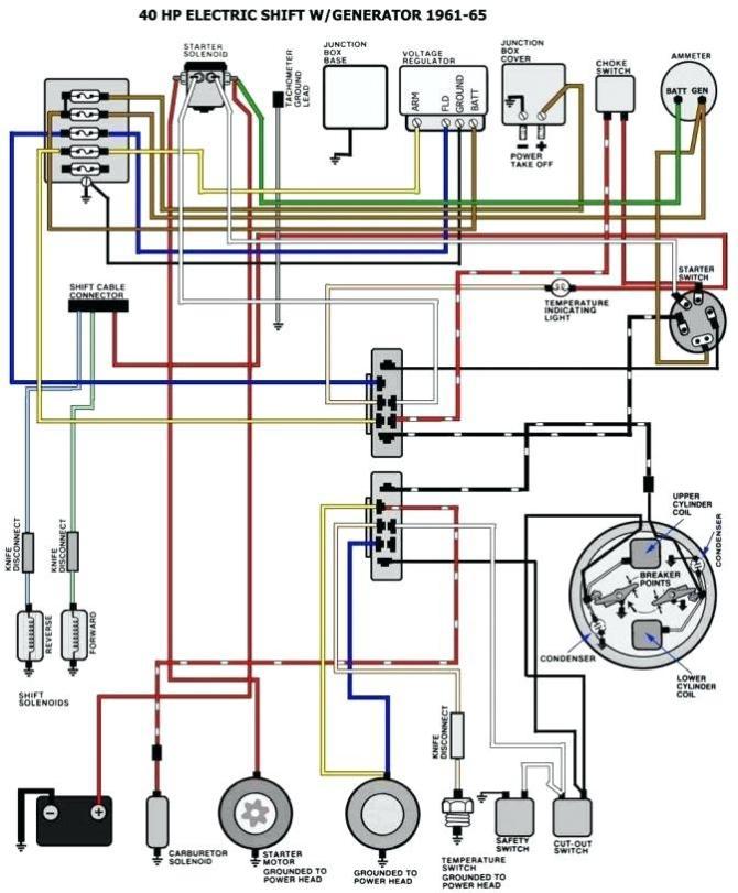 1976 johnson outboard wiring diagram  nv4500 wiring diagram
