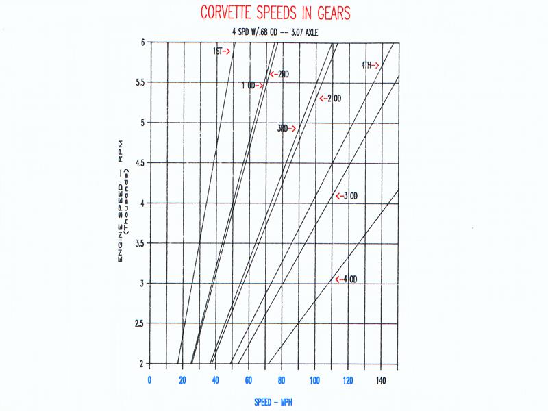 [VE_1101] Doug Nash Overdrive Wiring Diagram Download Diagram