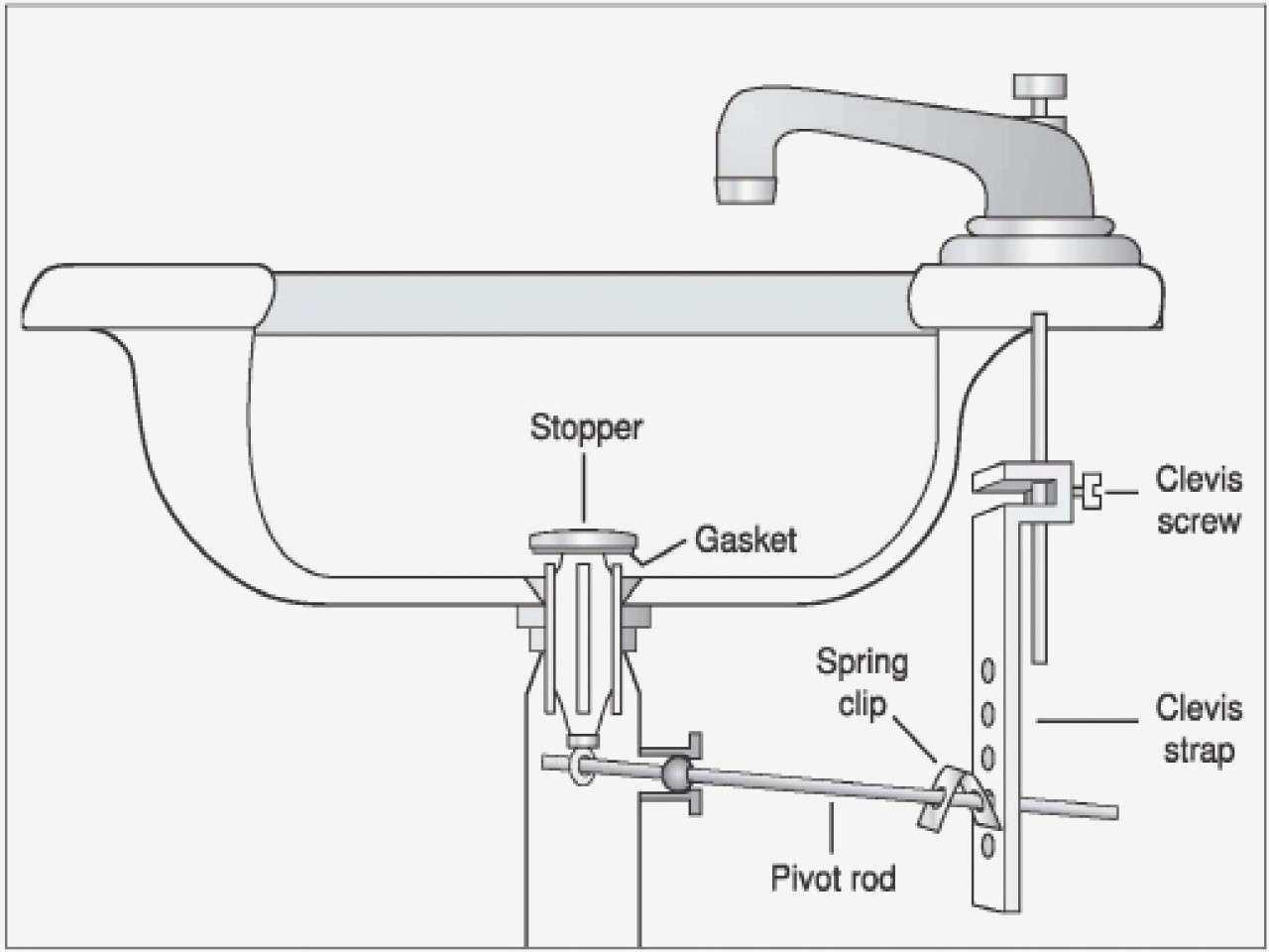 so 6817 bathroom sink plumbing diagram