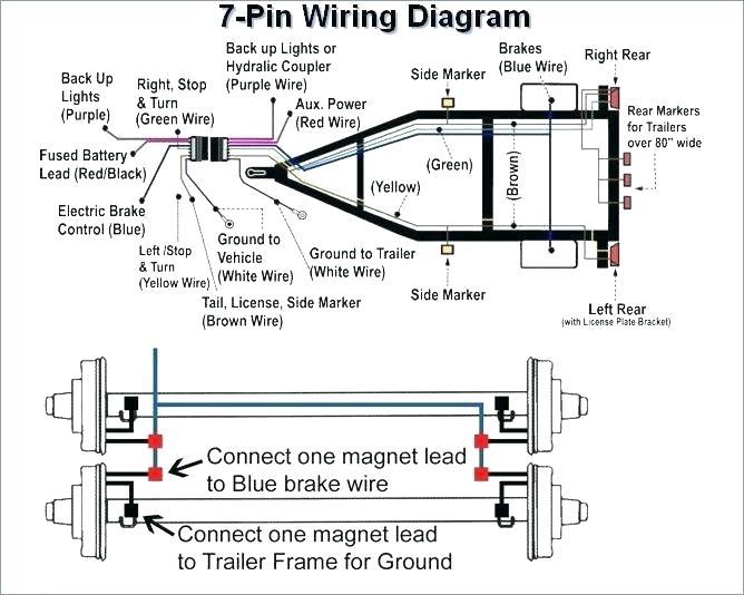 2017 Dodge Ram Trailer Wiring Diagram : Trailer Plug