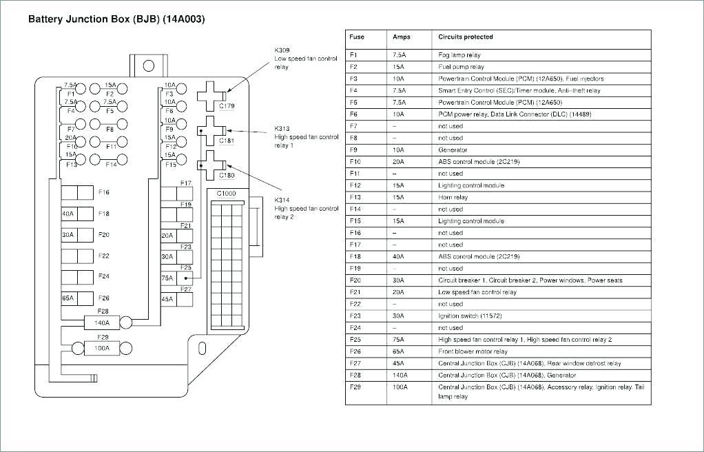 2006 Cadillac Dts Fuse Box Diagram / 2010 Cts Fuse Box