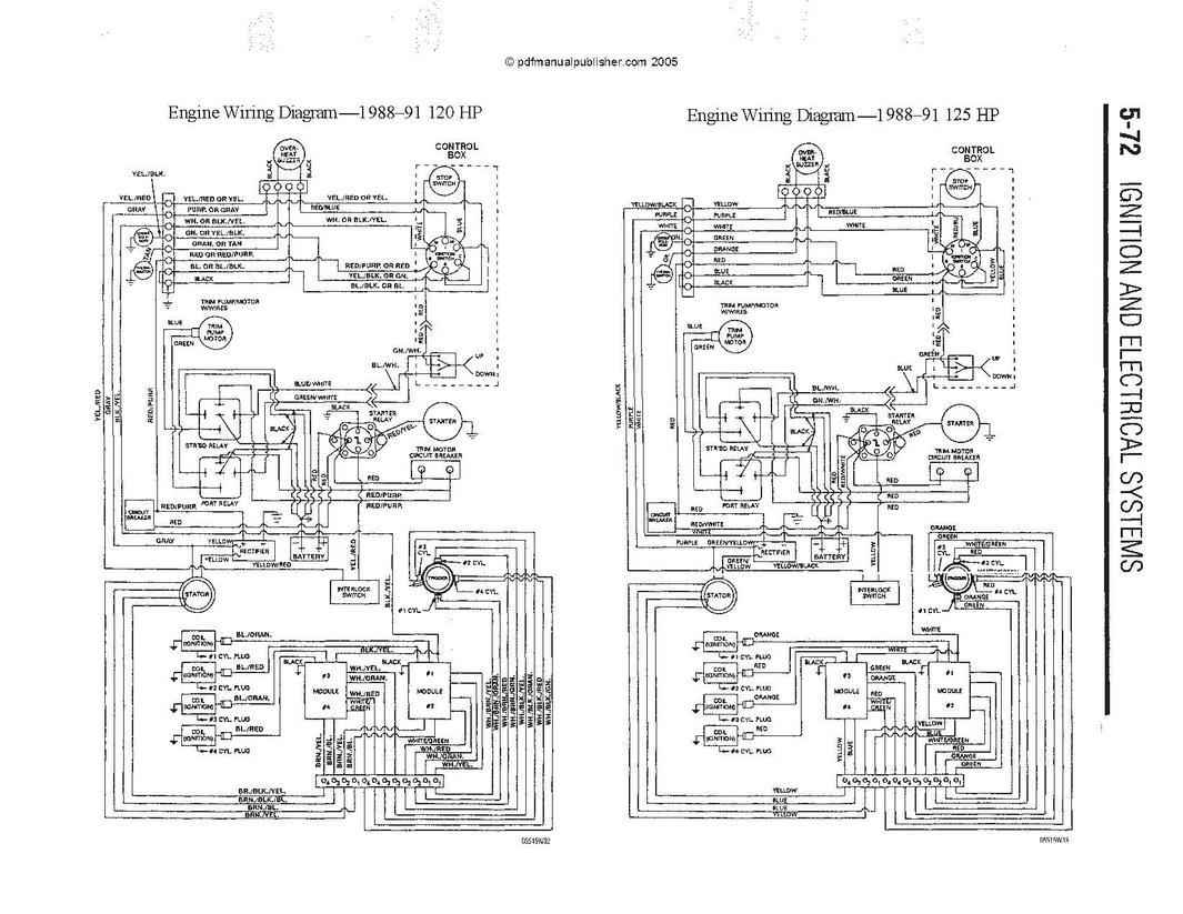 [AG_1118] Bayliner Capri Ignition Switch Wiring Diagram On