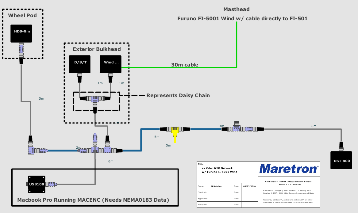 [DB_1514] Wiring Diagram For Lowrance Structure Scan