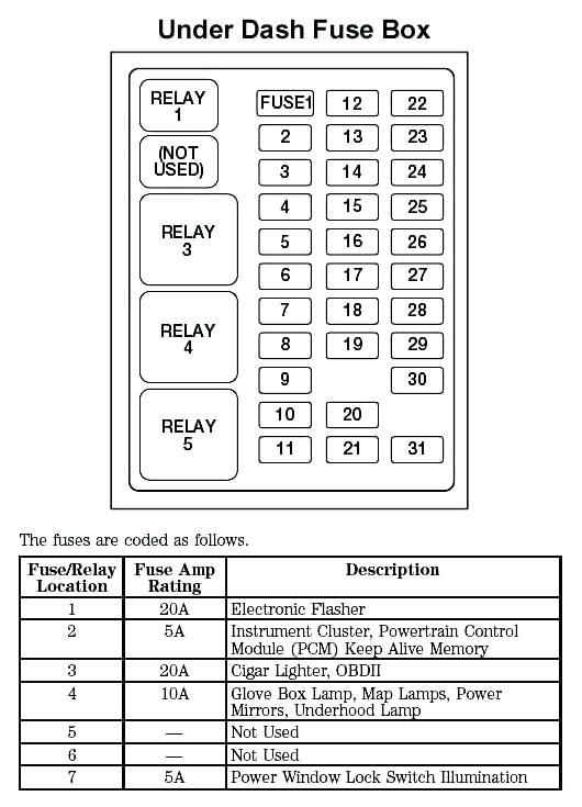 2017 F350 Fuse Box Diagram : diagram, Panel, Diagram, Wiring, Shy-background, Shy-background.faishoppingconsvitol.it