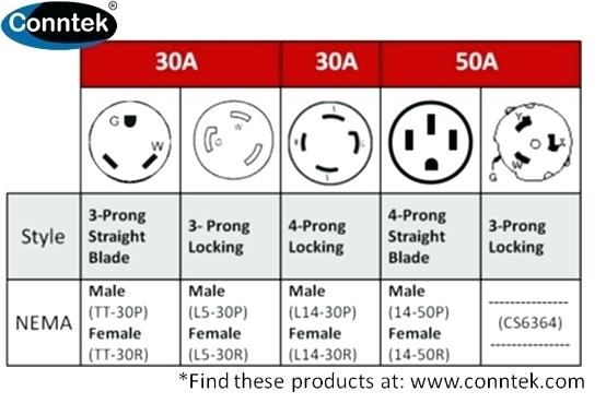 3 prong 50 amp plug wiring diagram  samsung refrigerator