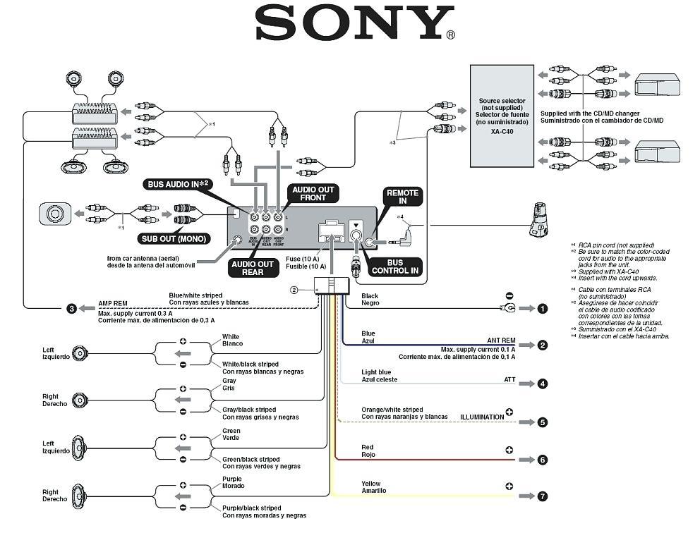 [FS_2751] Wiring Harness Coding Bmw Wiring Diagram