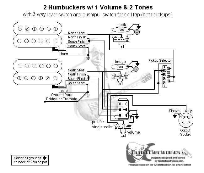Wiring Diagram 2 Humbuckers 1 Volume Tone 3 Way Switch