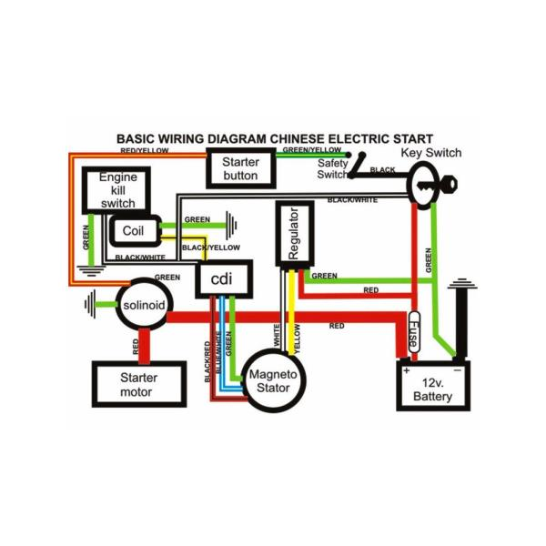 pit bike wiring harness diagram  wi fi rj45 wiring diagram