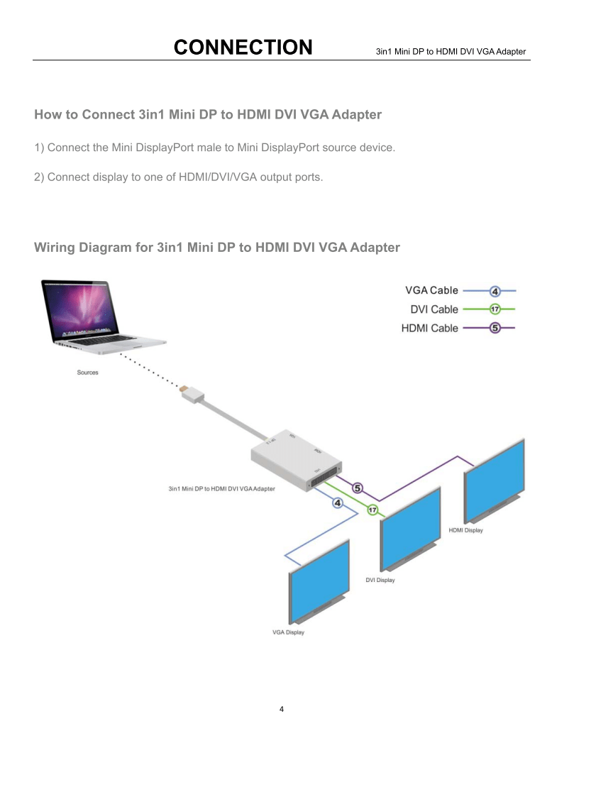 [FY_4239] Mini Dvi Wiring Diagram Free Diagram