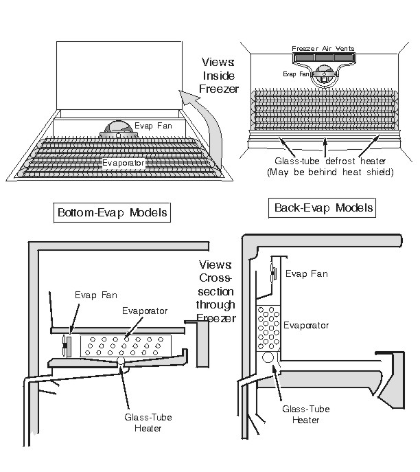 [BG_7088] Mini Fridge Defrost Timer Wiring Diagram