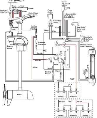 [LF_1700] Minn Kota Wireless Diagram Schematic Wiring