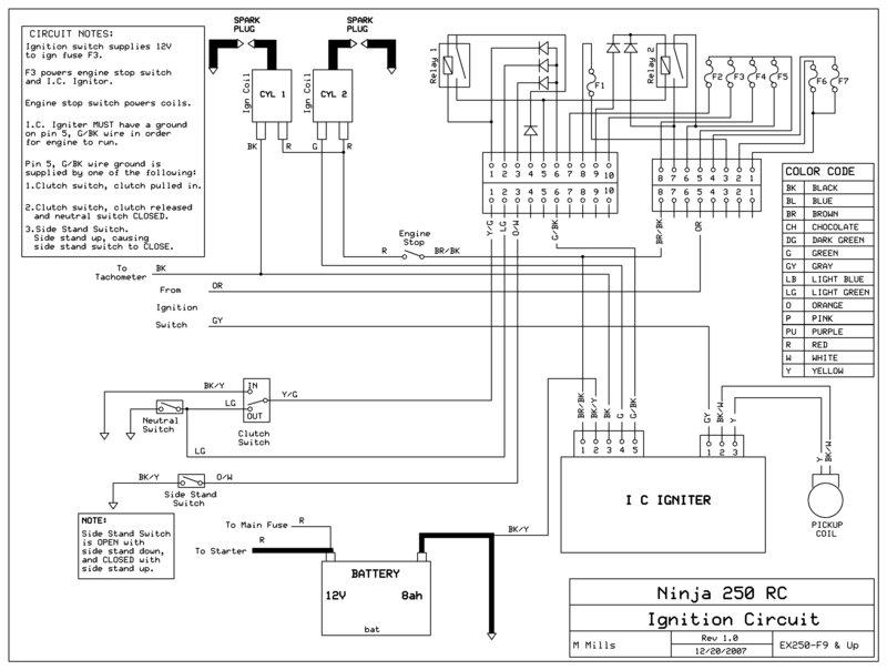 Kawasaki Bayou 250 Wiring Diagram / Kawasaki Bayou 250