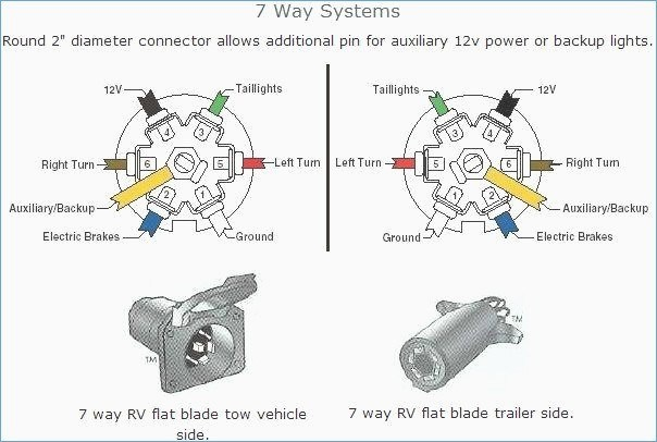 Wiring Diagram For Truck To Trailer : 2004 F150 Trailer