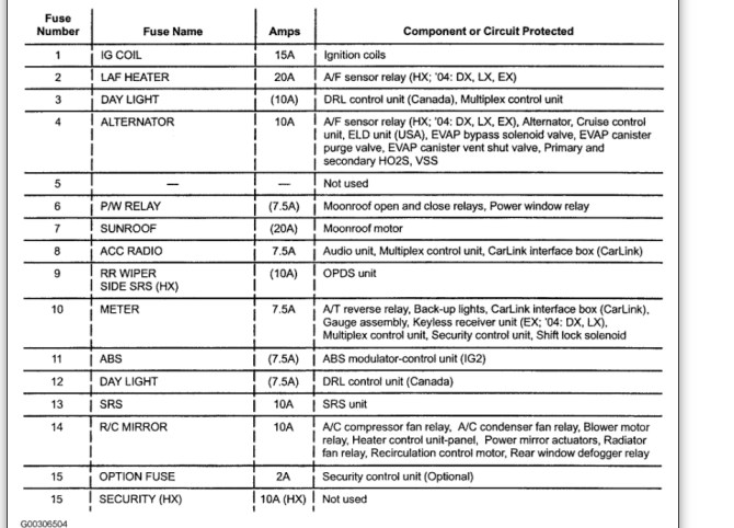 cf6535 honda civic fuse box diagram 2001 honda civic main