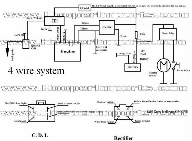 yr6712 125 wiring diagram honda dirt bike diagram lifan