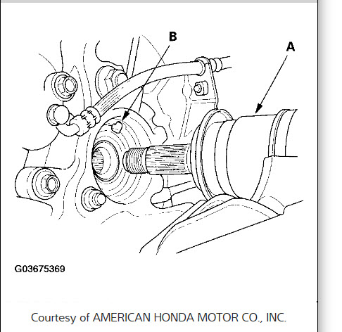 [SY_9400] Honda Crv Rear Axle Diagram Download Diagram