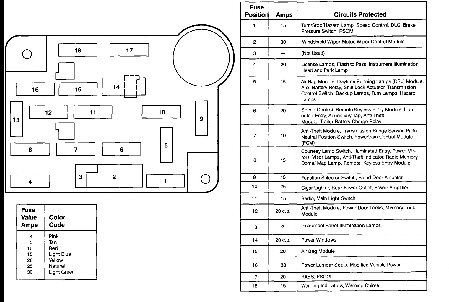 04 F150 Fuse Box Diagram / Fuse Box Diagram Ford F 150