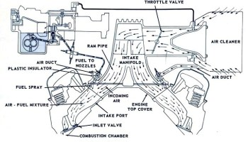 [NX_3080] Chevy Quadrajet Vacuum Diagram Download Diagram