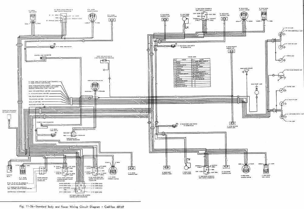 18+ 1966 Cadillac Coupe Deville Wiring Diagram