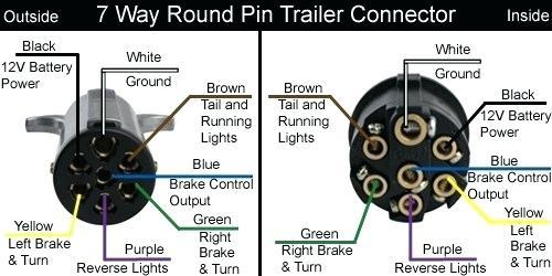 phillips 7 way wiring diagram  telecaster wiring diagram