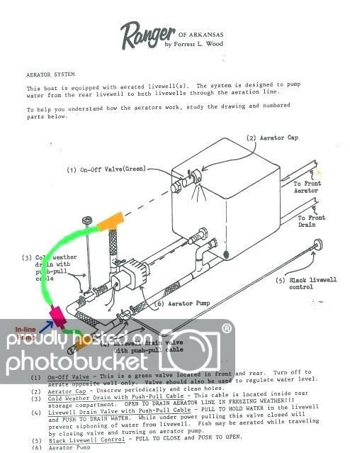 [SB_9044] Ranger Bass Boat Wiring Diagram Free Diagram