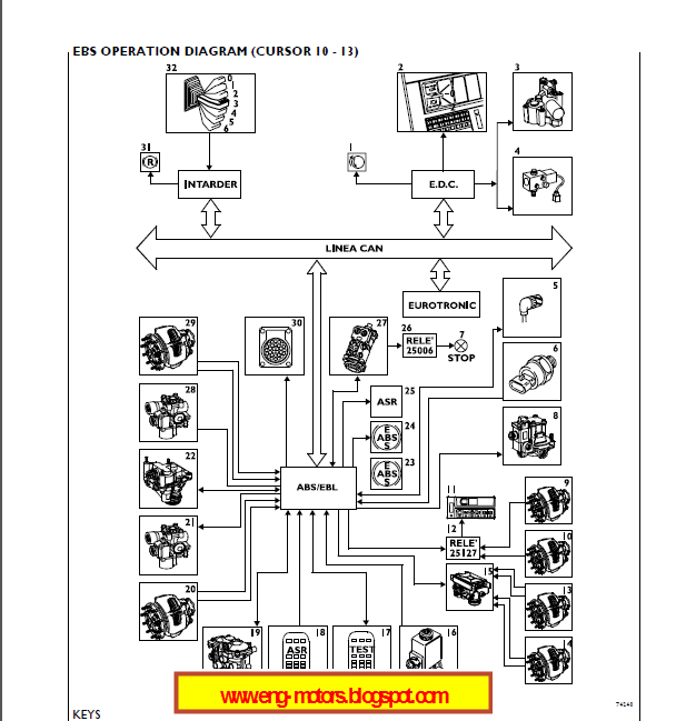 [NN_8426] Iveco Eurostar Wiring Diagram Schematic Wiring