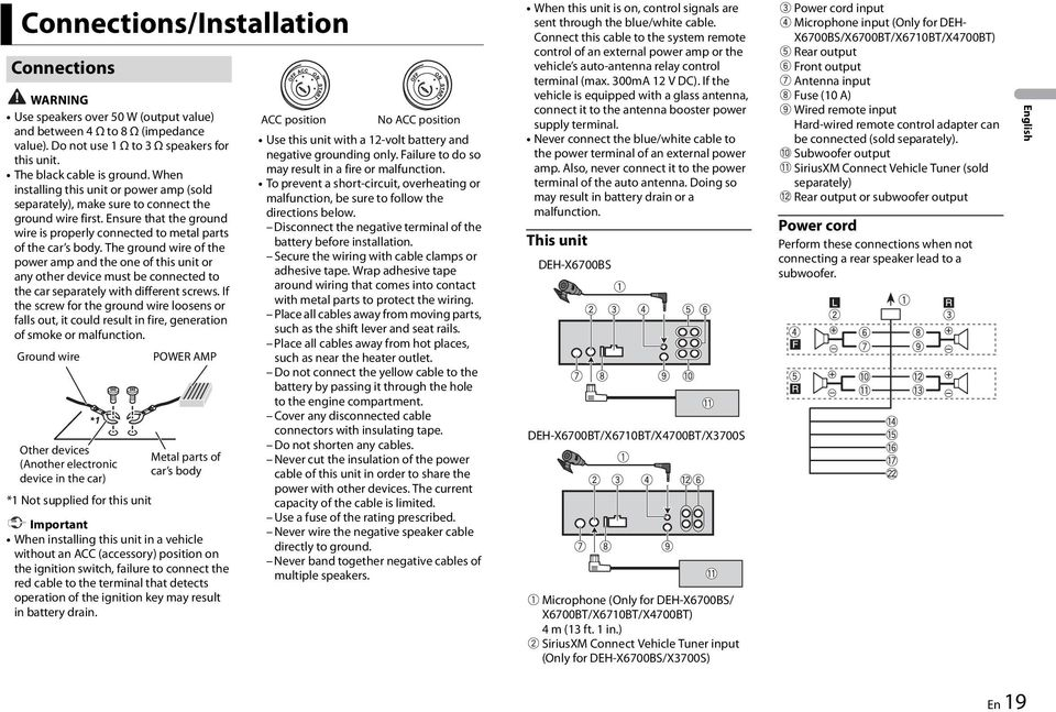Pioneer Deh-X6700Bt Wiring Harness Diagram For Your Needs