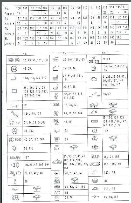 E90 Fuse Box Diagram : diagram, Diagram, Chevy, Silverado, Wiring, Piooner-radios.nescafe.jeanjaures37.fr