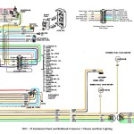 1995 Chevy K1500 Wiring Diagram Wiring Diagrams Page Technician Technician Passaggimag It
