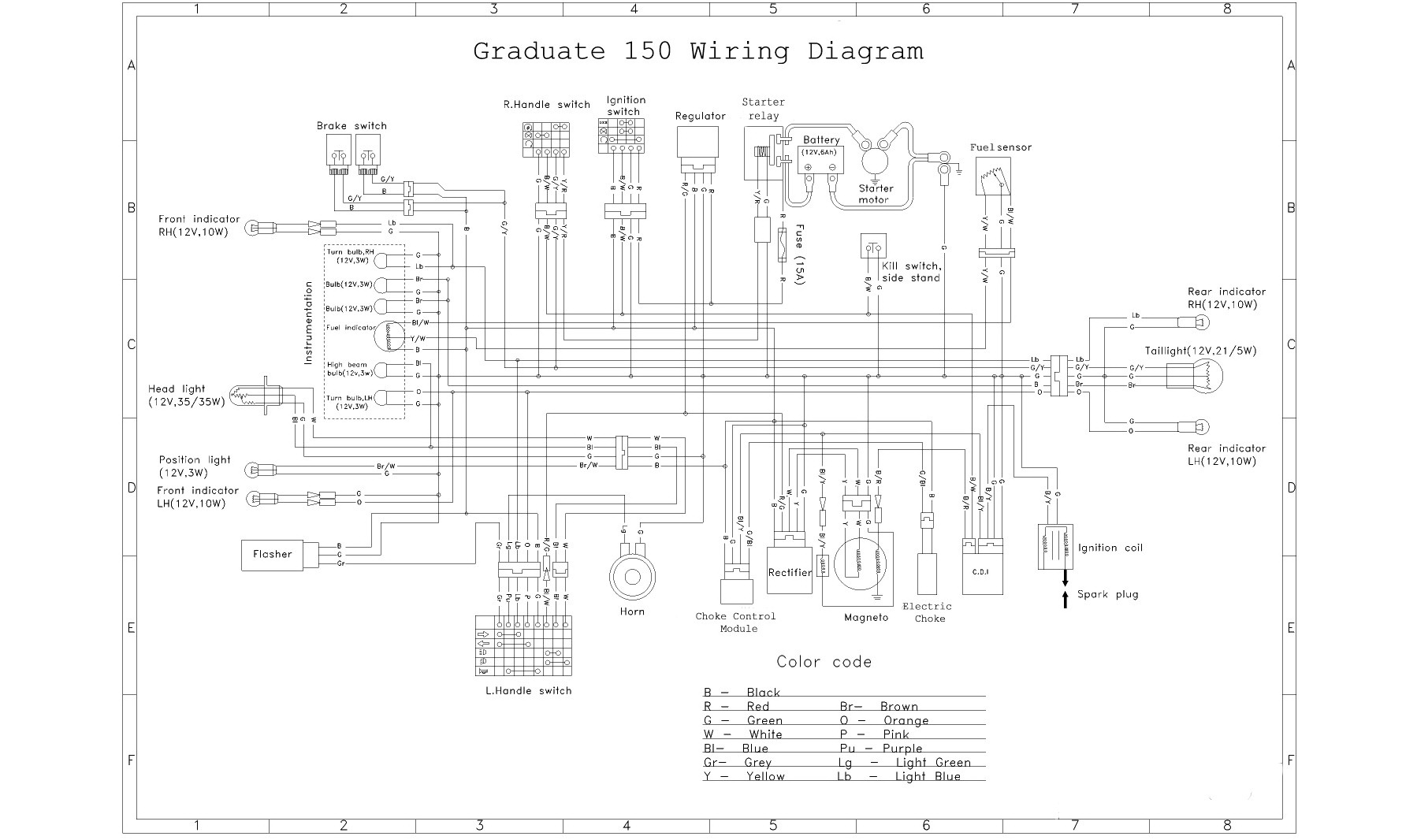 Kandi 250 Wiring Diagram