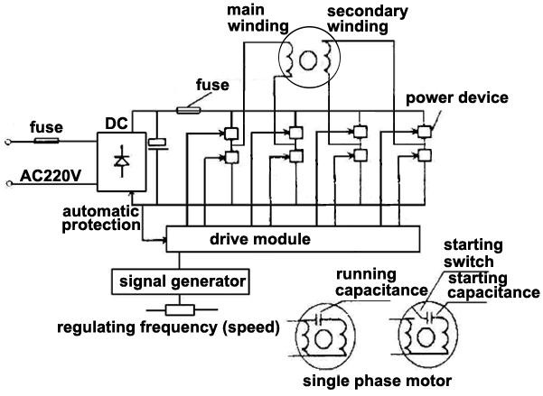 [OO_9056] Wiring Diagram Additionally 220 Vac Single Phase