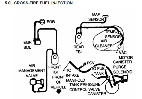 [AS_0143] Chevy Tbi Vacuum Line Diagram Schematic Wiring