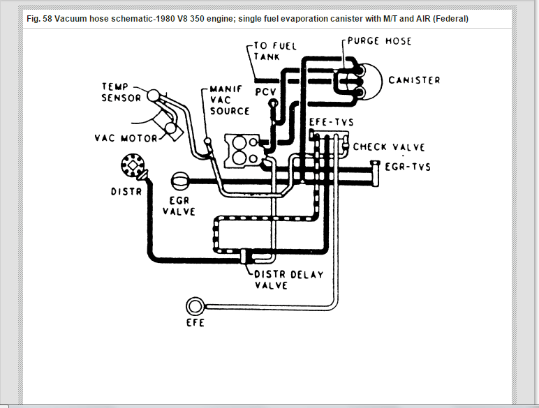 [GL_4854] Vacuum Diagram Chevy 350 Chevrolet Cars Trucks