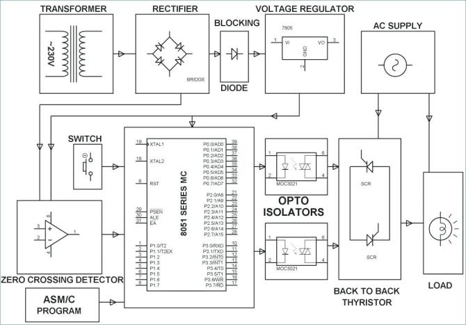 ws0053 3 phase induction motor connection diagram download