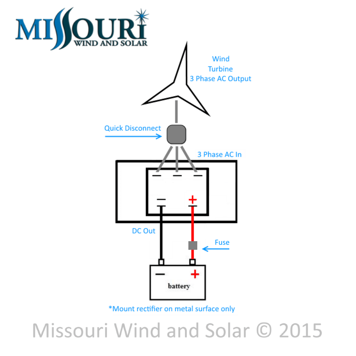 [OM_0577] Wind Turbine Wiringdiagram Free Diagram