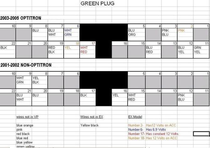 tx7191 2000 honda civic cluster wiring diagram download