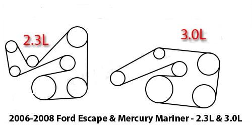 Ford Escape Engine Diagram / 2006 Ford Escape Engine
