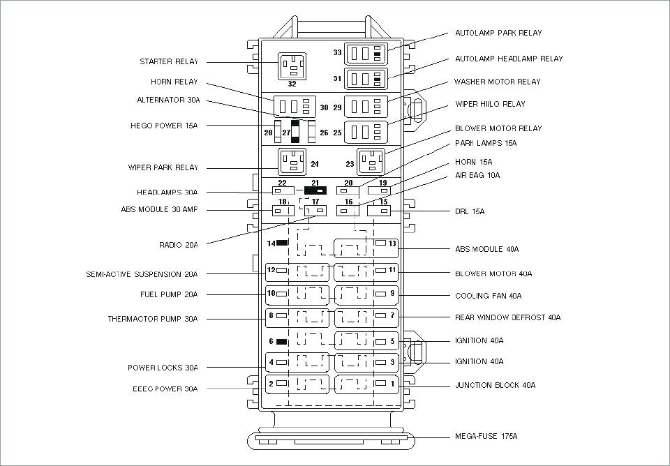 2003 Mercury Sable Fuse Box Diagram : Yvwp8wde4vympm