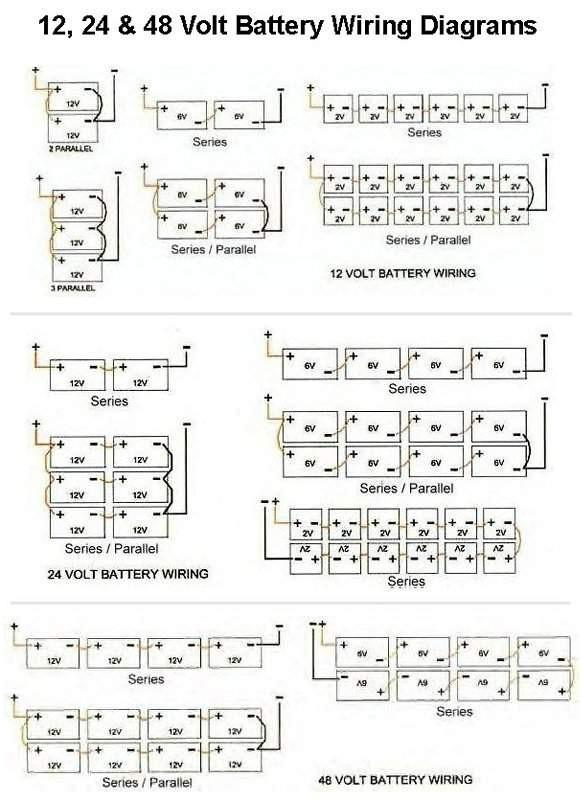 xk6426 ezgo golf cart wiring diagram batteries wiring diagram
