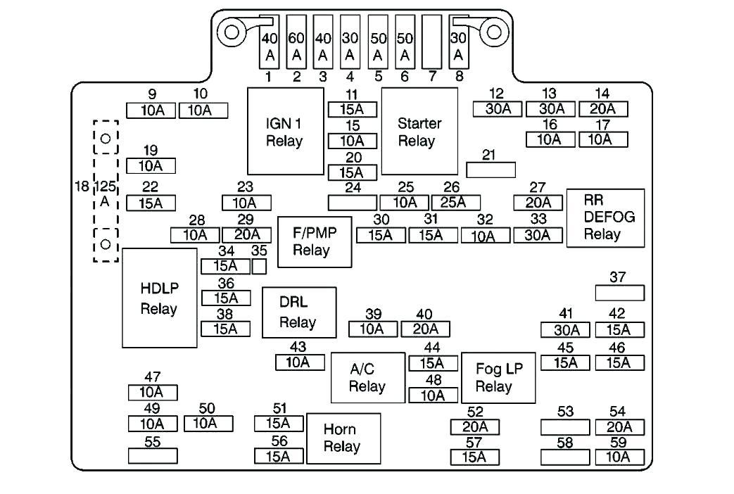 1996 Mack Ch613 Fuse Panel Diagram / I Drive A 1995 Ch613