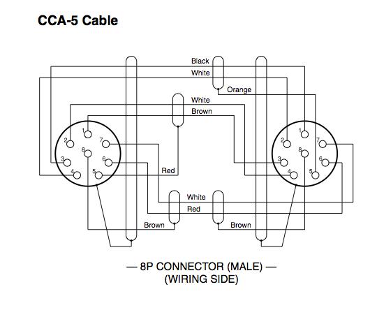 [VL_3678] 5 Pin Wiring Diagram Camera Schematic Wiring
