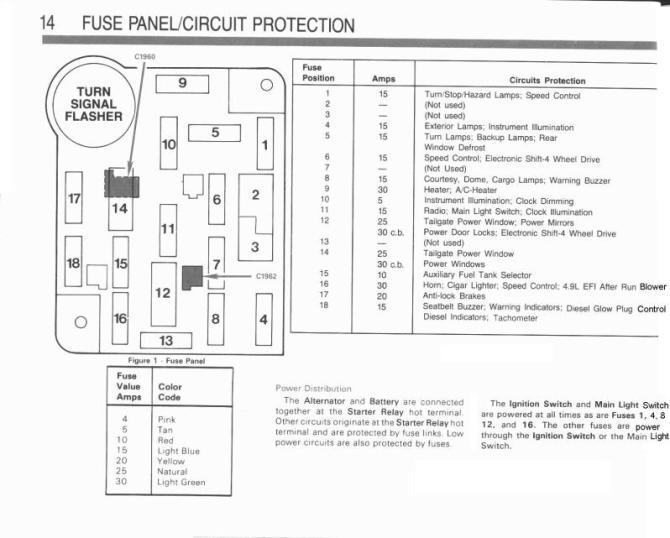 bronco fuse diagram  description wiring diagrams smash