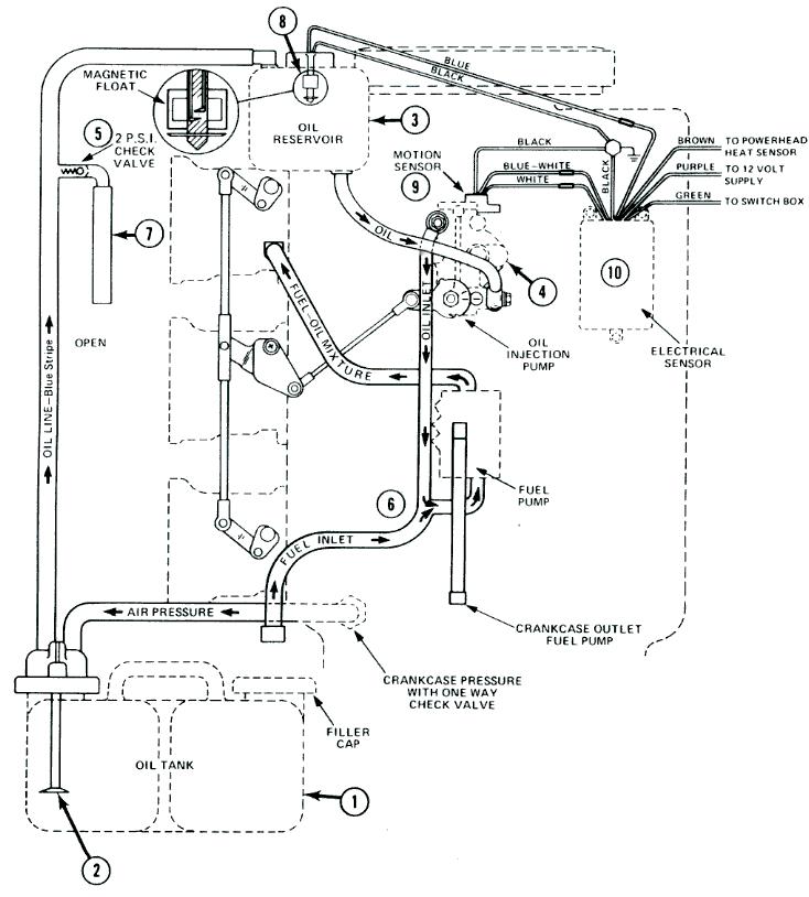 [FN_6404] 1994 Mercury 115 Elpto Wiring Diagram Download