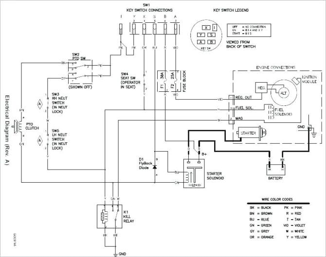 mtd huskee 20 hp wire diagram  65 impala rear lights wiring