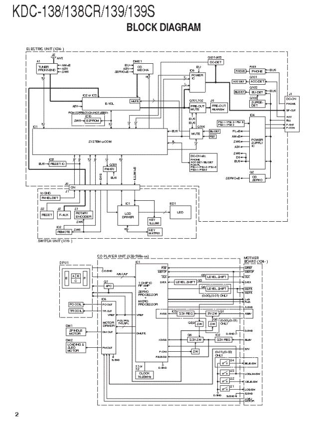 kenwood kdc 122 wiring diagram 138 24 volt ac transformer