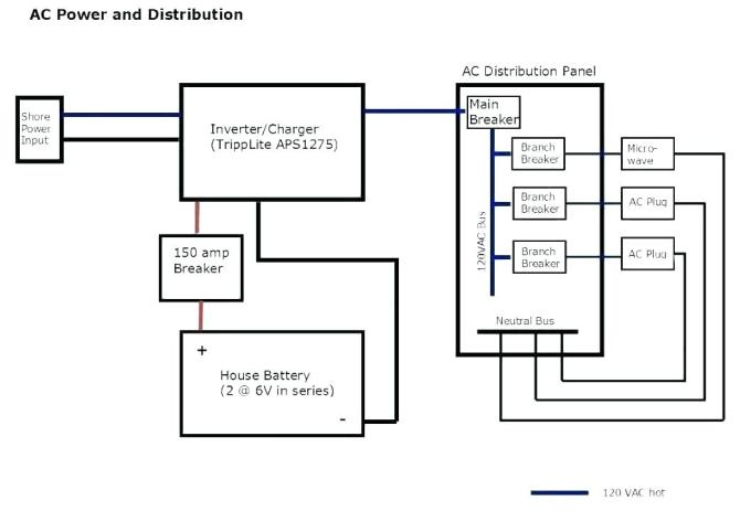 eg0261 rv ac power wiring wiring diagram