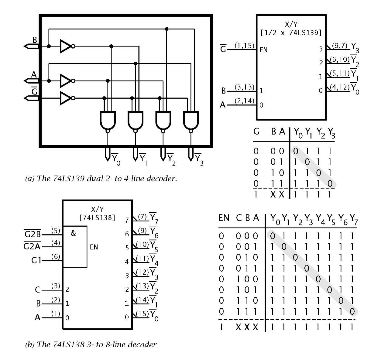 [AN_9787] The 1 To 2 Decoders With Their Circuits Will
