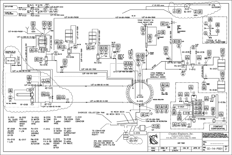 [HV_7487] Piping Instrumentation Diagram Pictures Download