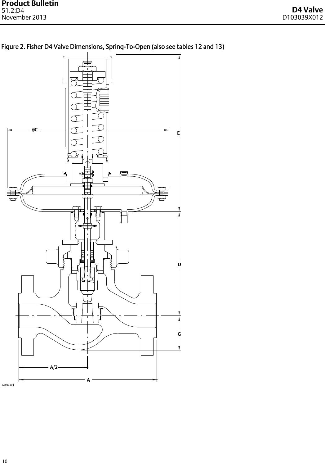 [OB_5558] Diagram Of Fisher Control Valve Download Diagram