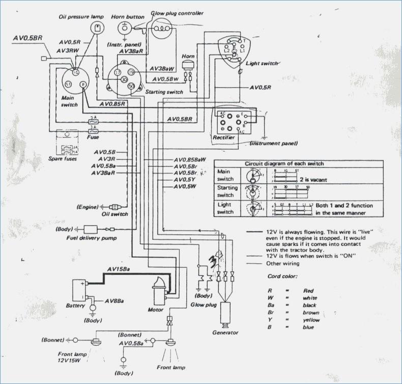 [EW_5519] L175 Kubota Tractor Wiring Diagram Download Diagram
